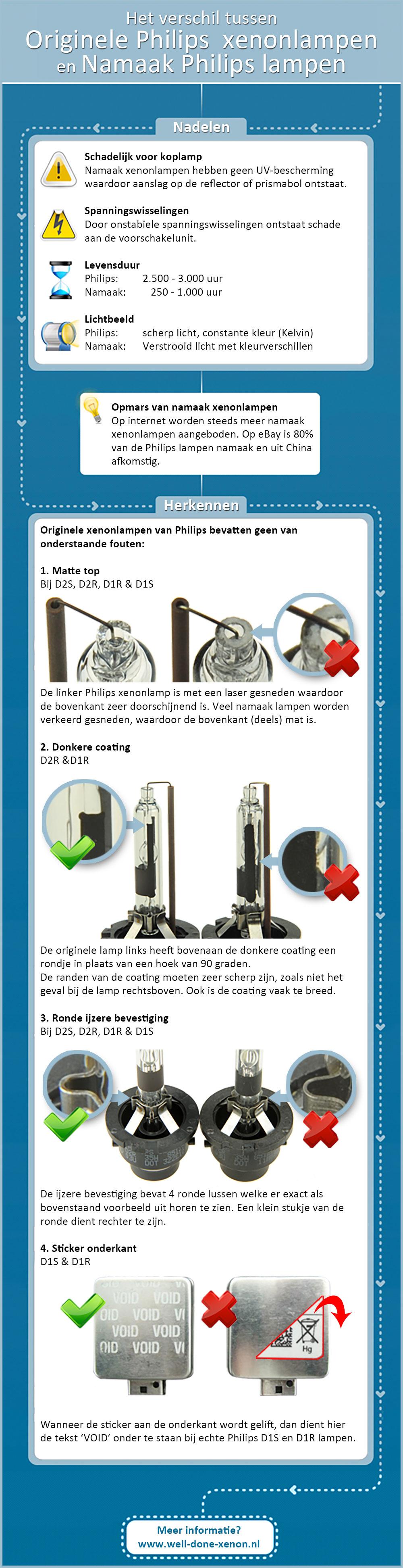 Namaak Philips xenonlampen